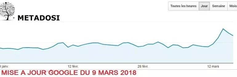 Mise à Jour de l'algorithme Google du 9 Mars 2018