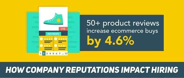 50 avis en ligne sur un produit augment ses ventes de 4.6%