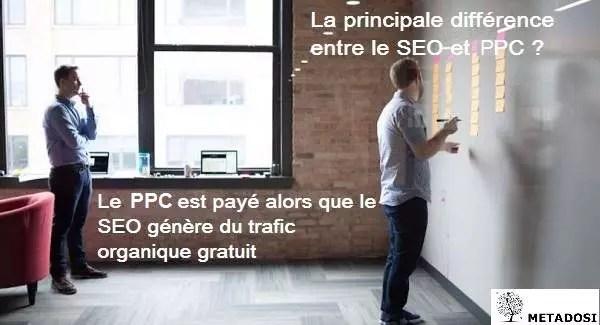 Une déclaration sur la différence entre SEO et PPC