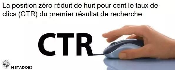 Une statistique sur l'impact de la position zéro sur le CTR
