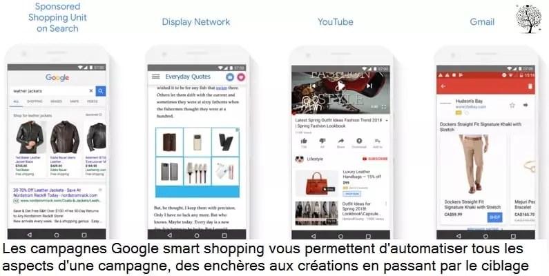 Les avantages des campagnes Google Smart Shopping