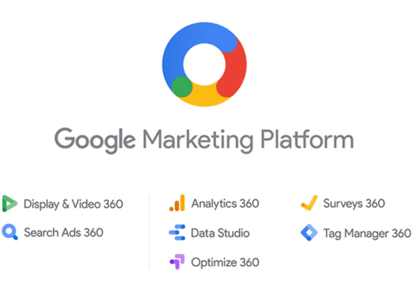 Google Marketing Plateform