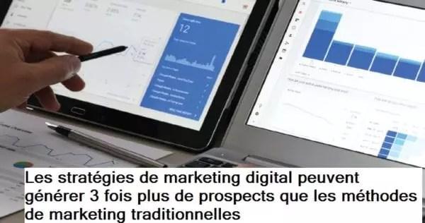 Une statistique sur le marketing digital et son impact sur la génération de leads