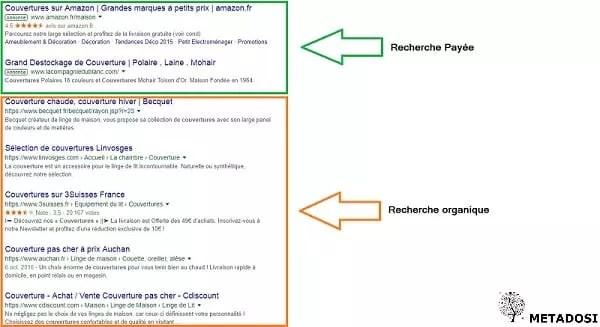 Une capture d'écran des résultats de recherche organiques et payantes pour les couvertures
