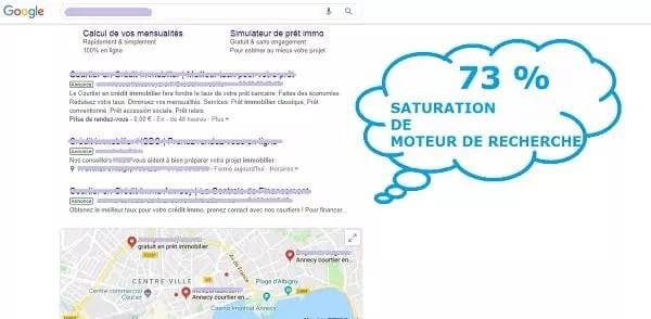 Saturation SEO des moteurs de recherche