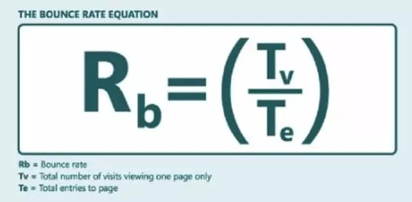 Formule Taux de rebond