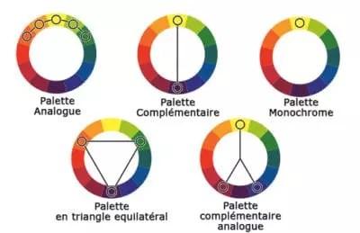 palette de couleur analogue