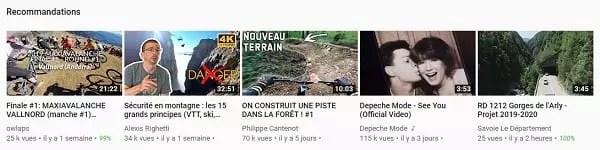 Recommandations algorithme Youtube