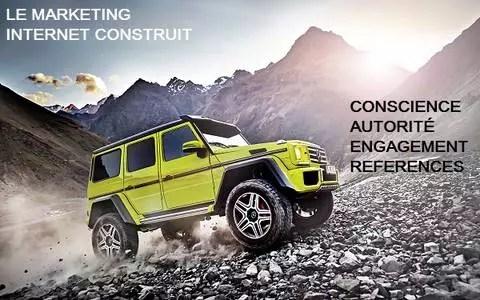 Marketing automobile