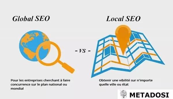 SEO vs référencement local : les différences à ne pas négliger