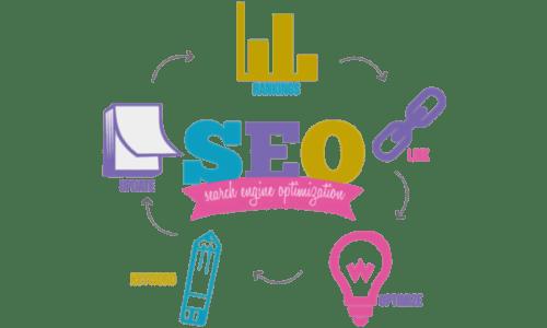 Comment optimiser le SEO pour votre site Web
