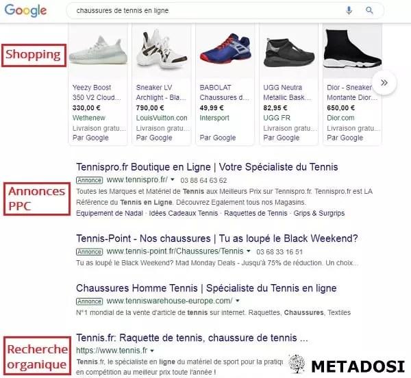 """Résultats PPC et SEO pour la requête """"chaussures de tennis en ligne""""."""