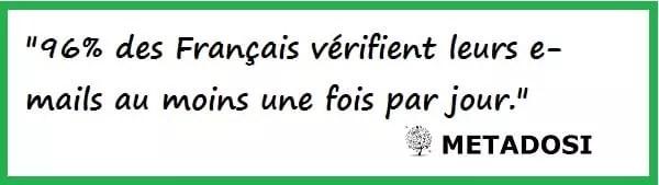 """""""96% des Français vérifient leurs e-mails au moins une fois par jour."""""""