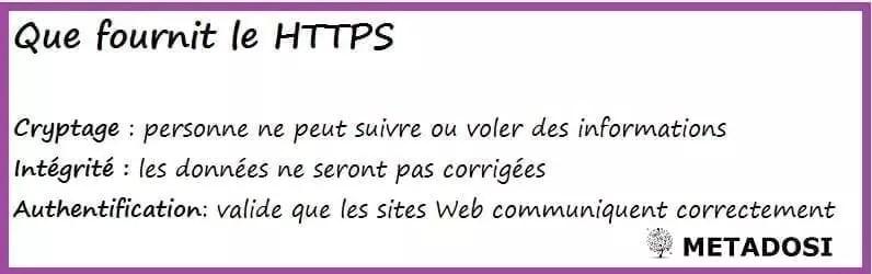 Que fournit le HTTPS