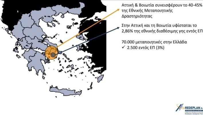 Οι προτάσεις της Re.De-Plan AE προς τον Υπουργό Σ. Πιτσιόρλα για τα Επιχειρηματικά Πάρκα στη Δυτική Αττική