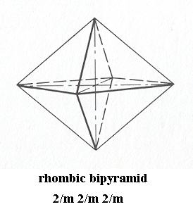 Promorphology of Crystals III