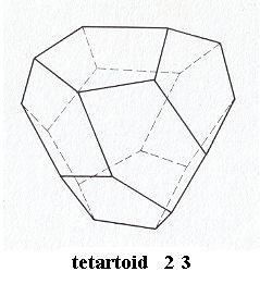 Promorphology of Crystals I