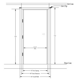 measuring steel entry doors [ 900 x 922 Pixel ]