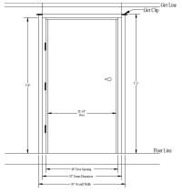 Door Sizes & Best Standard Exterior Door Width Images ...