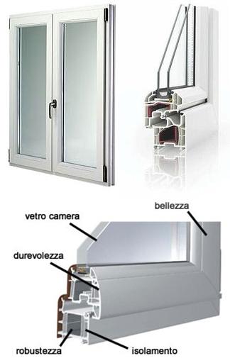 Produzione vendita e istallazione di finestre alluminio serramenti pvc infissi legno