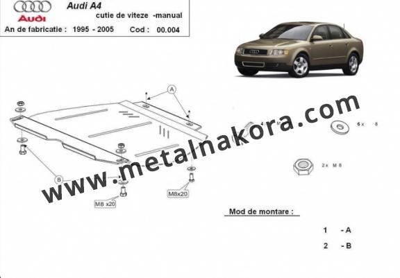 Предпазна кора за двигател, радиатор и предна броня Audi A4 2