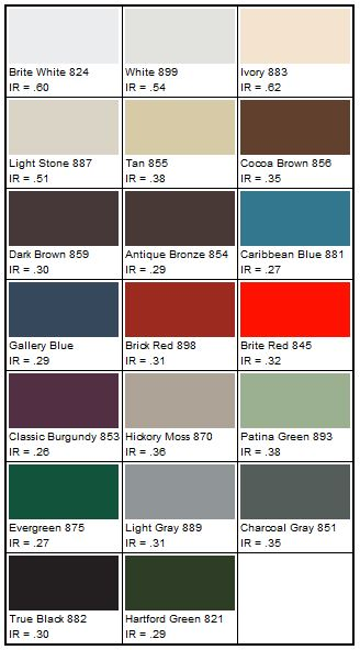 Fabral Grandrib 3 Color Chart for Lowe's