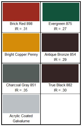 Horizon S Standing Seam Panel Color Chart
