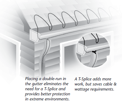 Finally, You Need To Make Sure That Your Heating Cables Are Properly  Grounded During The Installation.