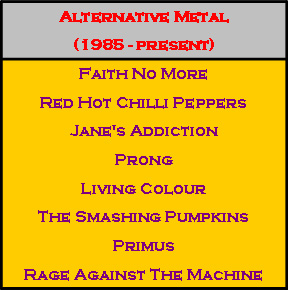 Alternative Metal