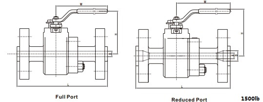 Forged Steel Floating Ball Valve Class 1500
