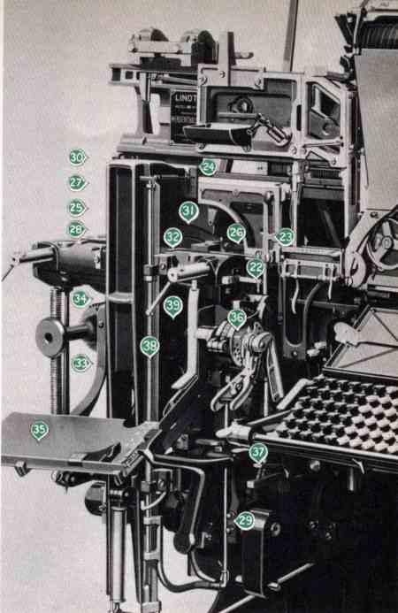 Linotype casting mechanism