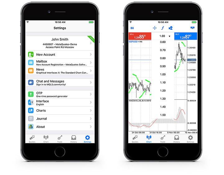 MetaTrader 5 iOS build 1425 / News / MetaQuotes Software Corp.