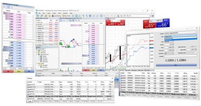MT5 TradingPlatform Description