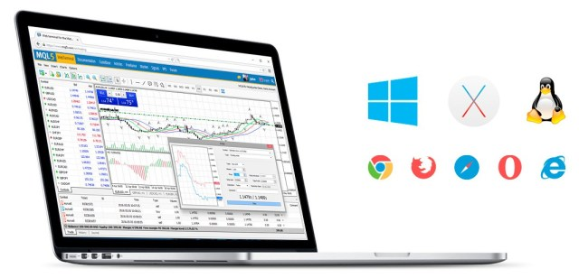 MetaTrader 5 Web Trading| Trade on financial markets from any browser with MetaTrader 5 web platform