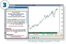 Tactical Trader screenshot