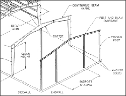 Metco Roofing :: Products