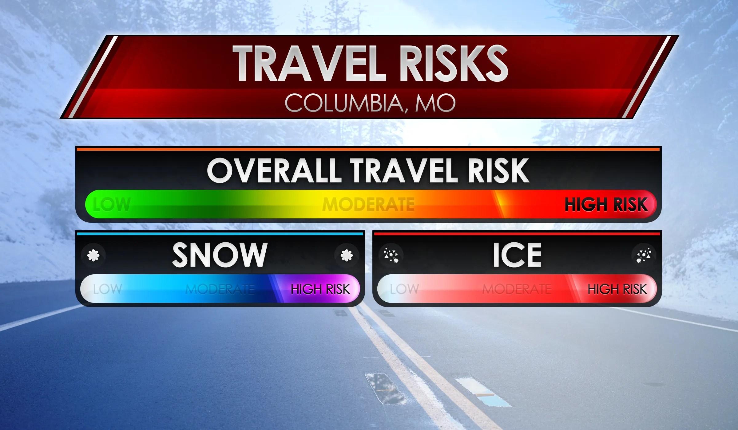Travel Risk Columbia