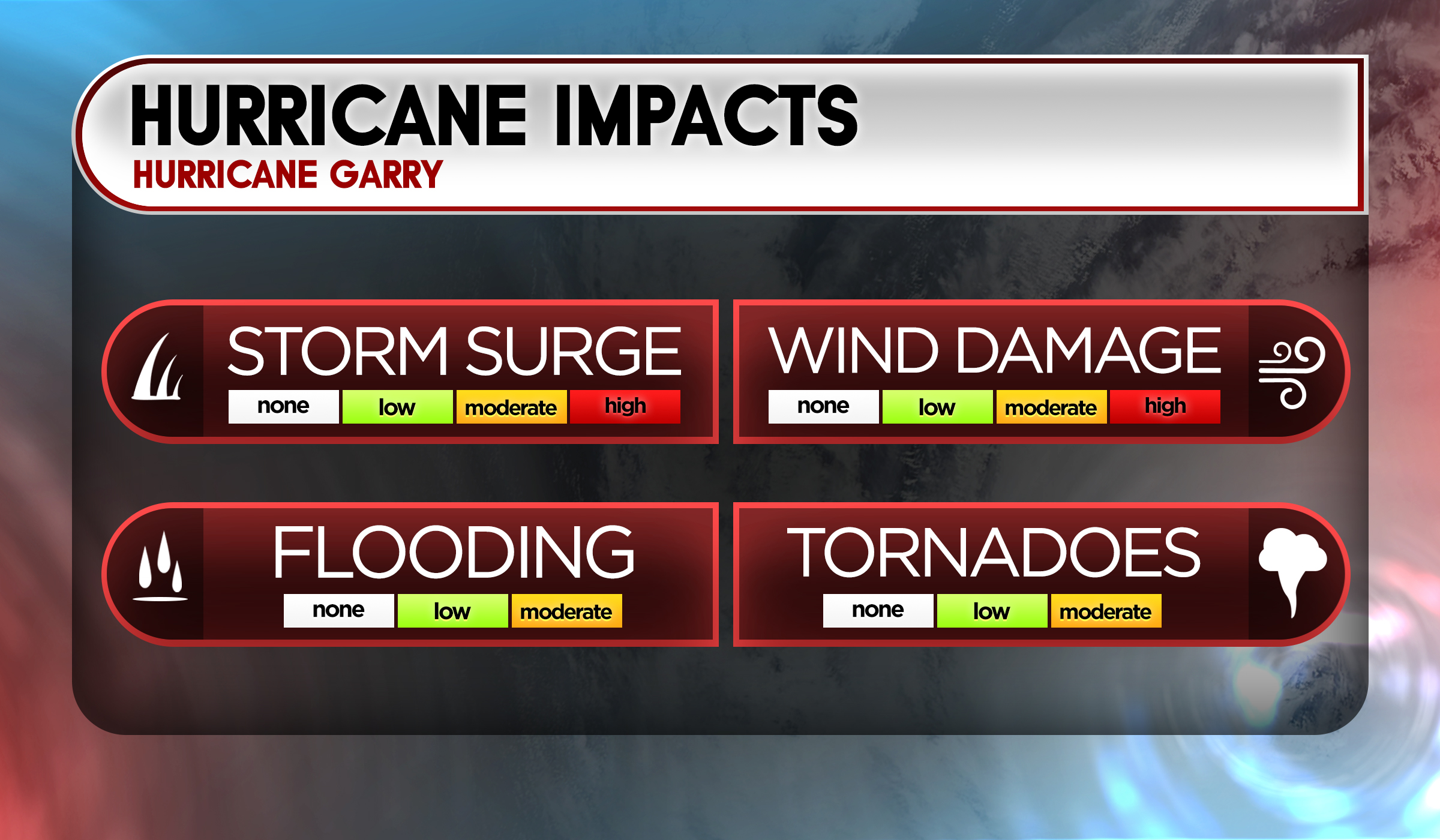 Tropical Impacts Garry