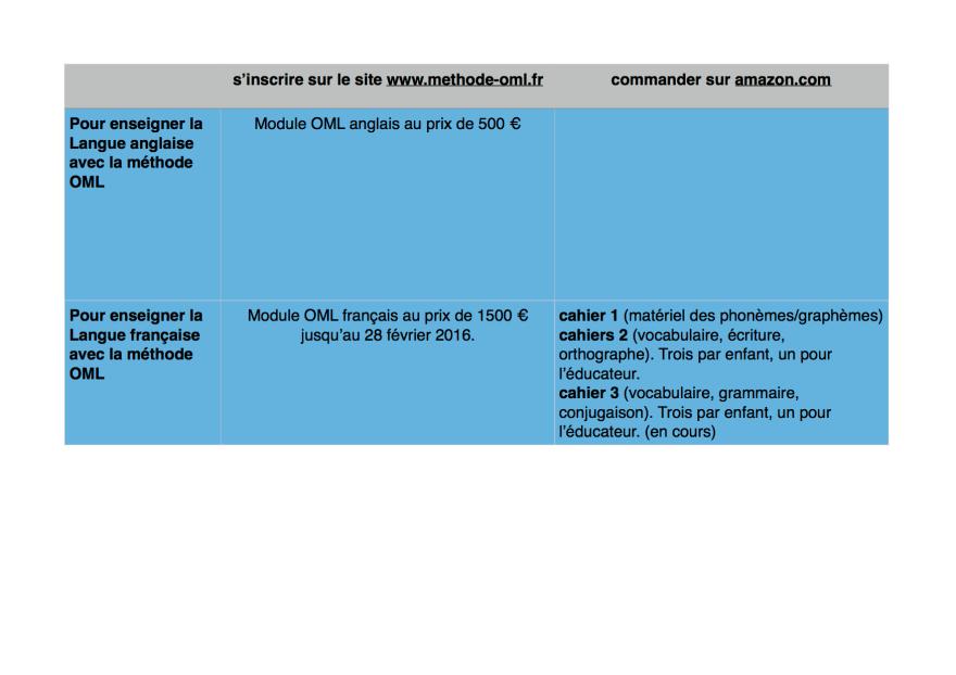 Tableau offre OML 2016