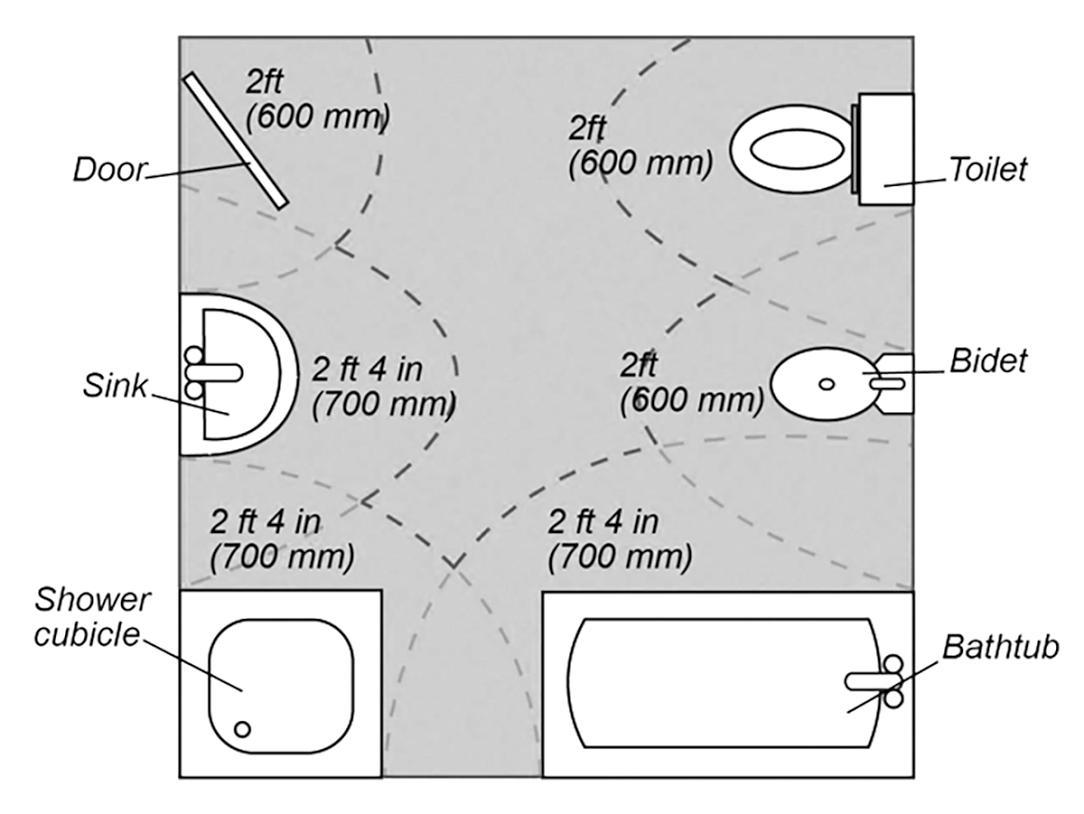 hight resolution of bathroom layout