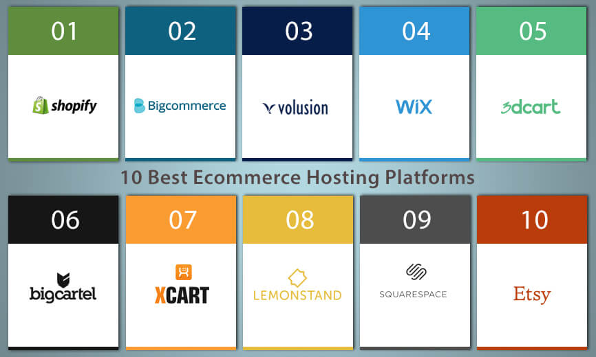 10 Best Ecommerce Hosting Platforms