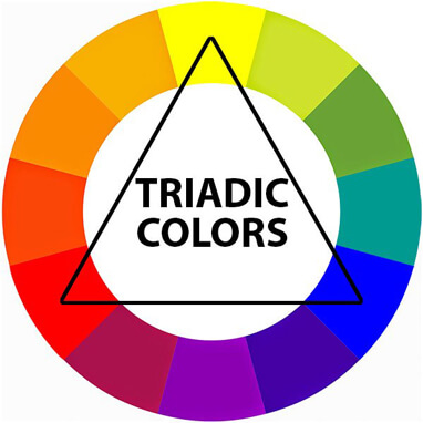Triadic Color scheme