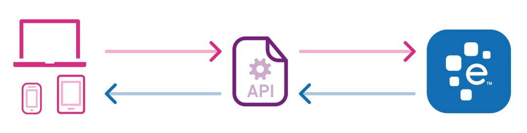 APIs That Make Healthcare Apps Feature-rich