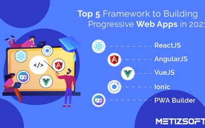 Top 5 Framework to Building Progressive Web Apps in 2021