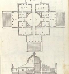 villa almerico villa rotonda from i quattro libri dellarchitettura book 2  [ 1029 x 1500 Pixel ]