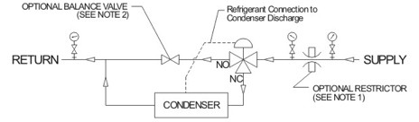 2 way vs 3 valve tekonsha prodigy wiring diagram metrex valves water regulating in mixing configuration optional for some