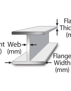 also metric  beam  carbon steel metal rh metricmetal
