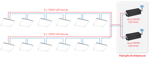 small resolution of 1 led driver for multiple fixtures led light bar wiring wiring an led driver