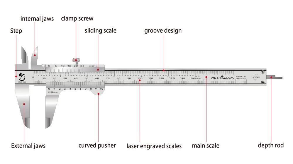 medium resolution of vernier caliper diagram metrology technology research development rh metrology com tw diagram of calipers diagram of