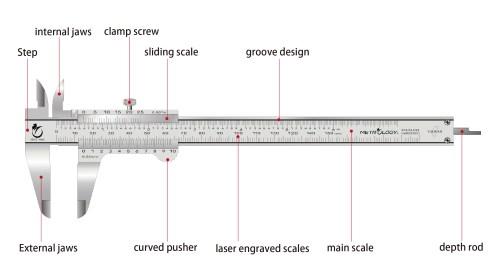 small resolution of vernier caliper diagram metrology technology research development rh metrology com tw diagram of calipers diagram of